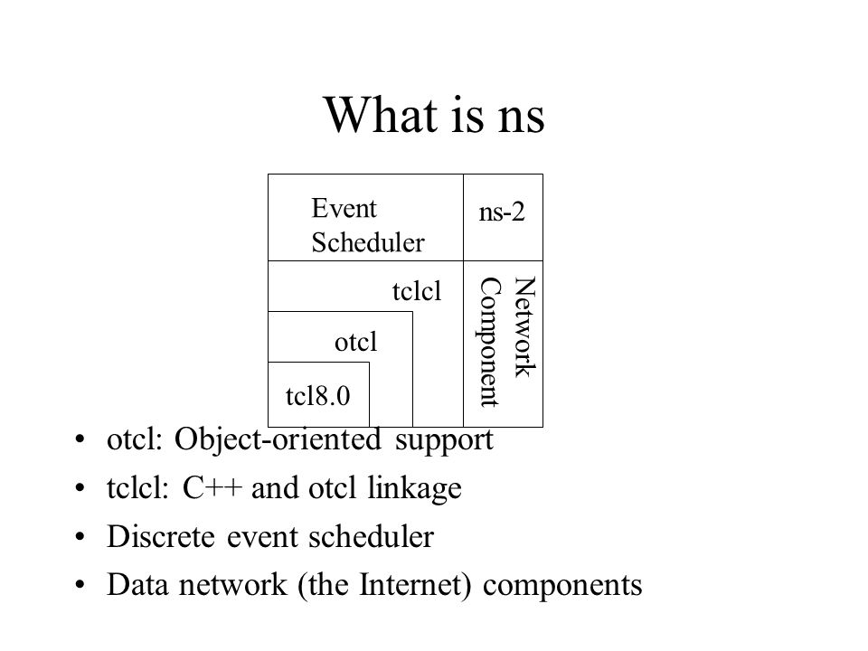 What is ns otcl: Object-oriented support tclcl: C++ and otcl linkage Discrete event scheduler Data network (the Internet) components tcl8.0 otcl tclcl ns-2 Event Scheduler Network Component