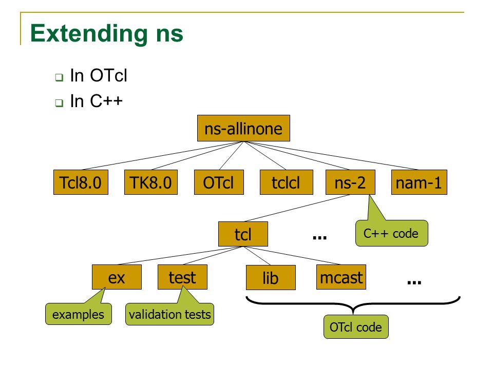 Extending ns  In OTcl  In C++ TK8.0OTcltclclTcl8.0ns-2nam-1 tcl extest lib...