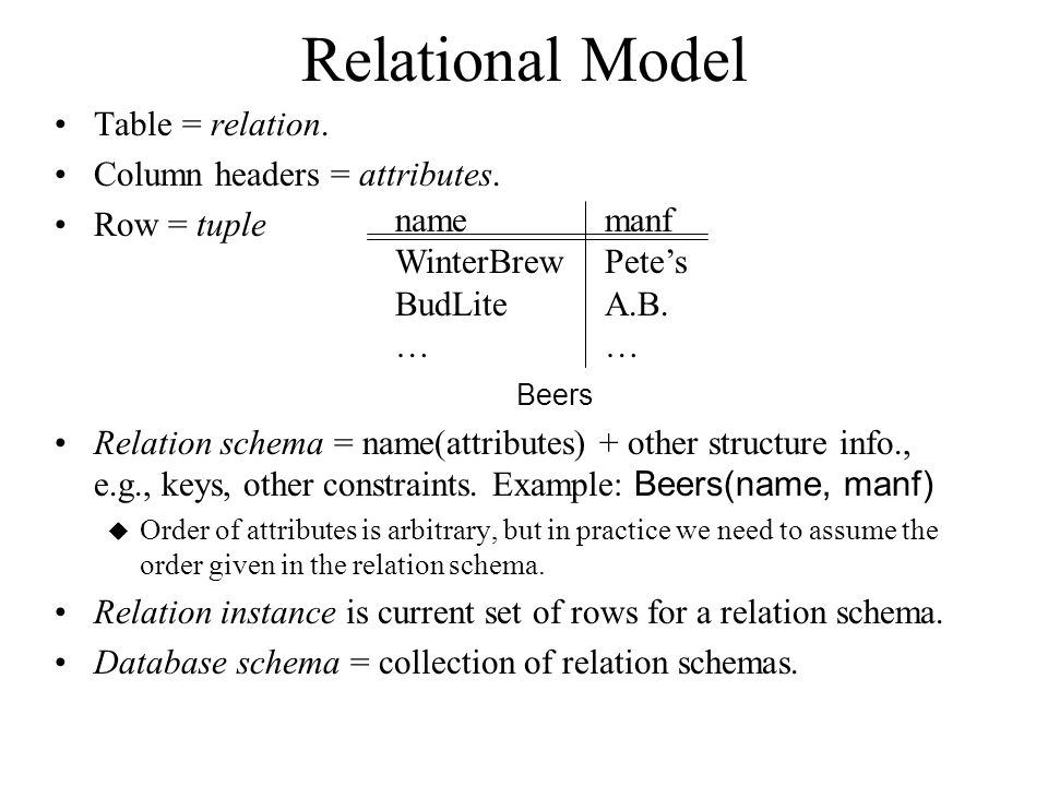Relational Model Table = relation. Column headers = attributes.