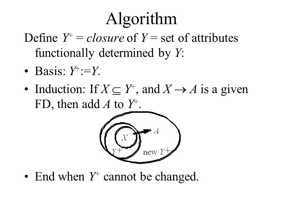 Algorithm Define Y + = closure of Y = set of attributes functionally determined by Y: Basis: Y + :=Y.