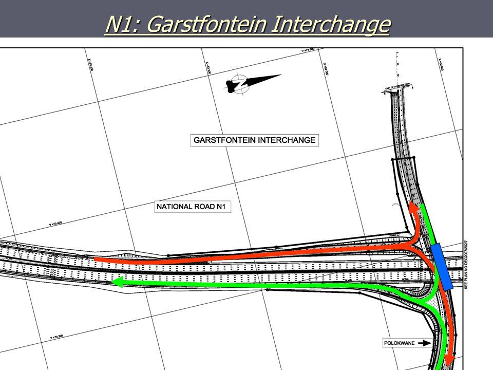N1: Garstfontein Interchange