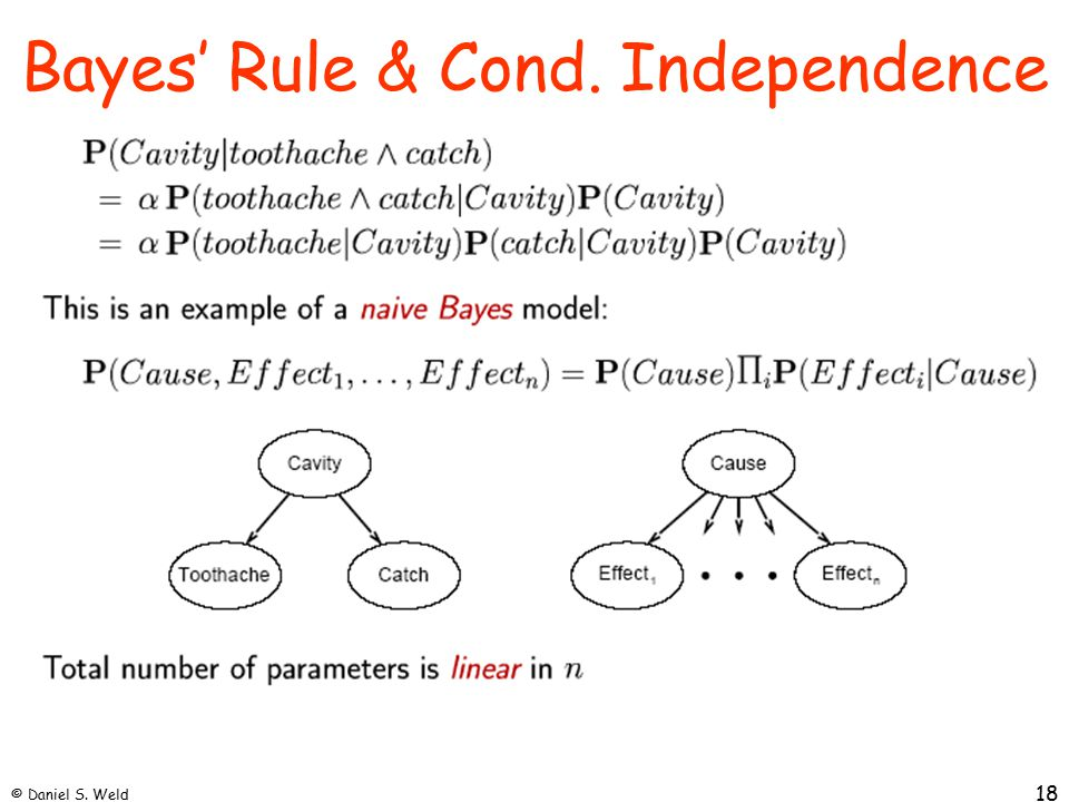 © Daniel S. Weld 18 Bayes' Rule & Cond. Independence