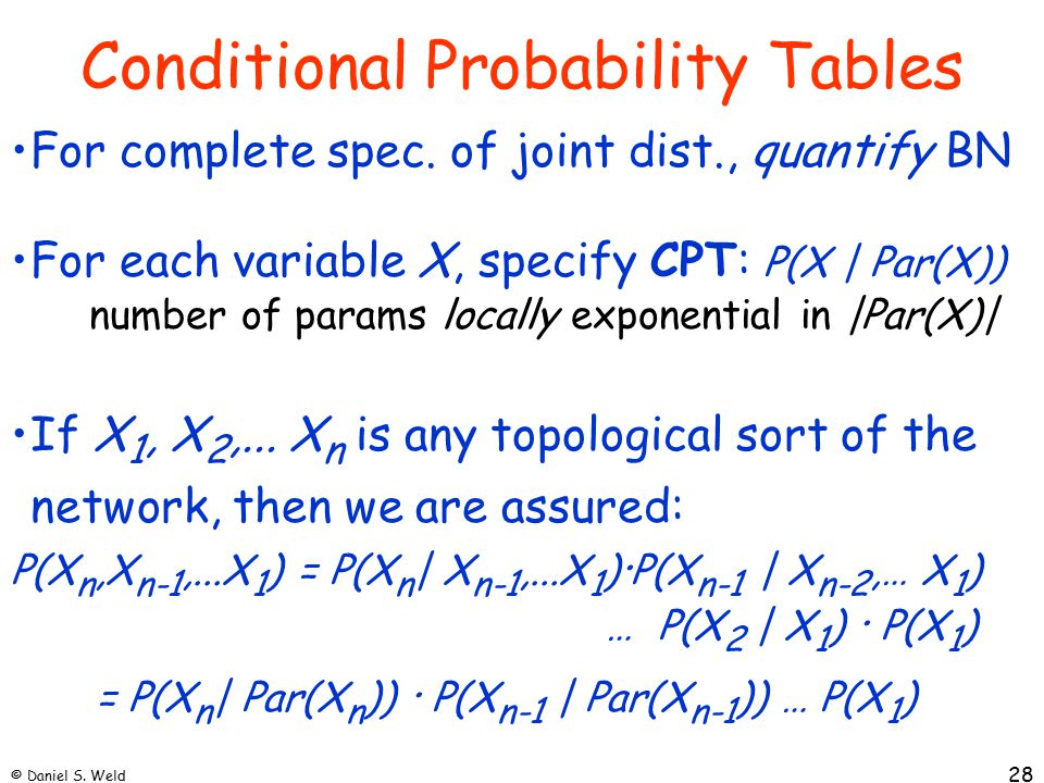 © Daniel S. Weld 28 Conditional Probability Tables For complete spec.