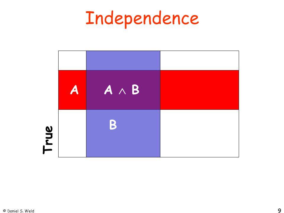 © Daniel S. Weld 9 Independence True B AA  B
