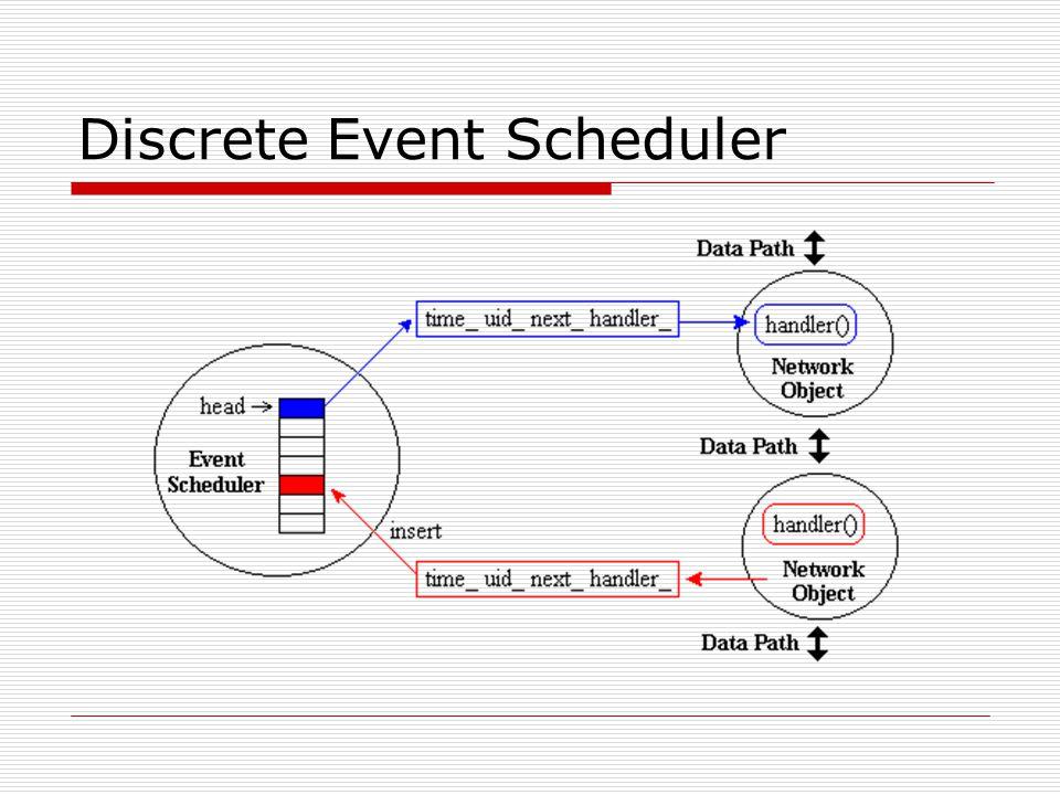Discrete Event Scheduler