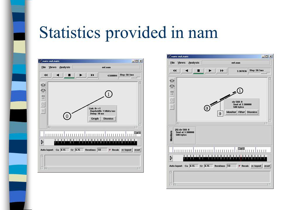 Statistics provided in nam