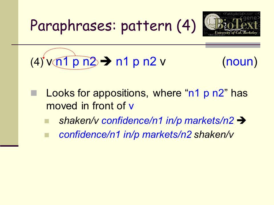 Paraphrases: pattern (4) (4) v n1 p n2  n1 p n2 v(noun) Looks for appositions, where n1 p n2 has moved in front of v shaken/v confidence/n1 in/p markets/n2  confidence/n1 in/p markets/n2 shaken/v