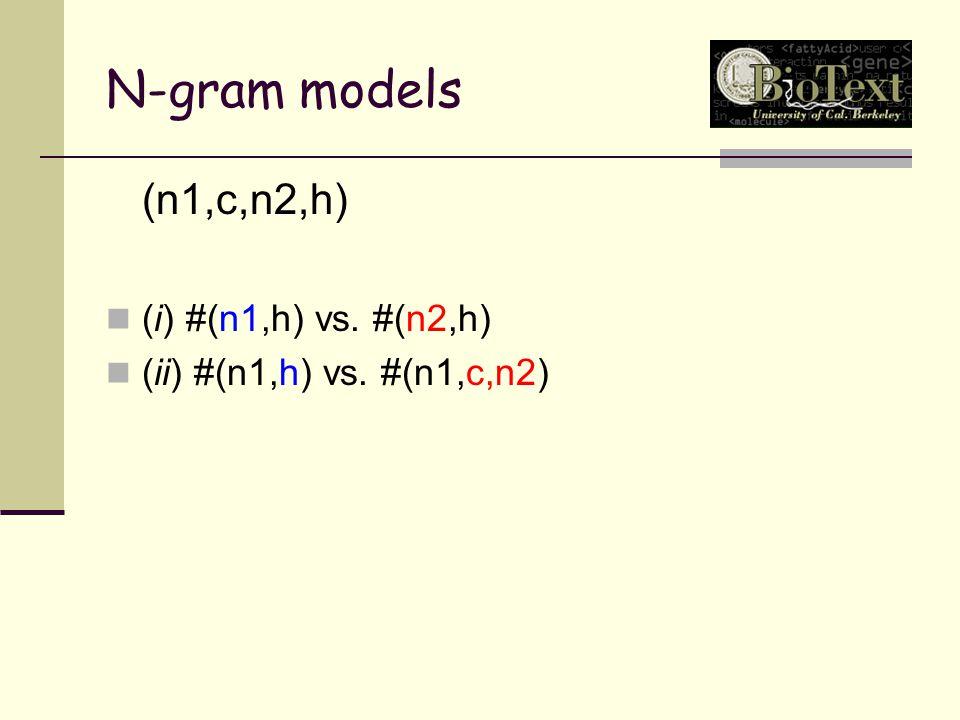 N-gram models (n1,c,n2,h) (i) #(n1,h) vs. #(n2,h) (ii) #(n1,h) vs. #(n1,c,n2)