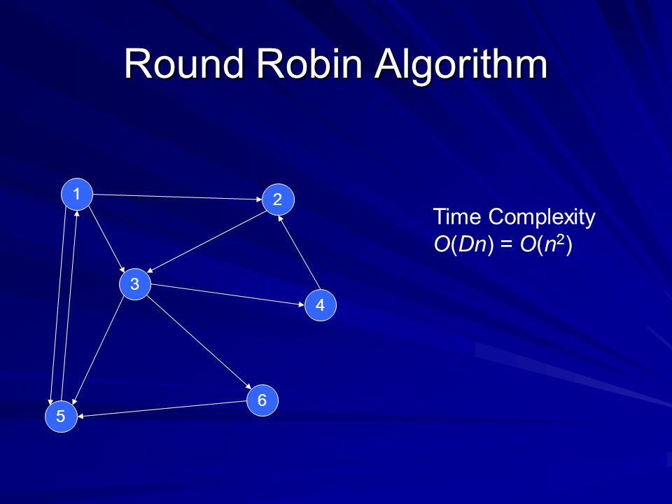 Round Robin Algorithm 1 2 3 6 4 5 Time Complexity O(Dn) = O(n 2 )