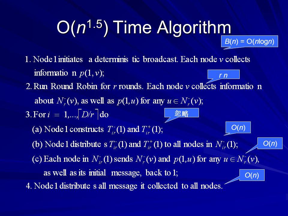 O(n 1.5 ) Time Algorithm B(n) = O(nlogn) r n 忽略 O(n)O(n) O(n)O(n) O(n)O(n)
