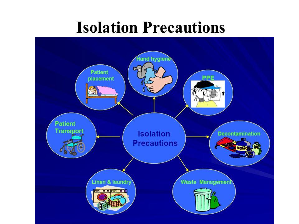Isolation Precautions