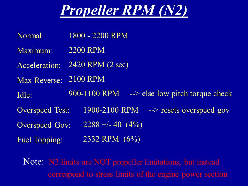 Propeller Limitations