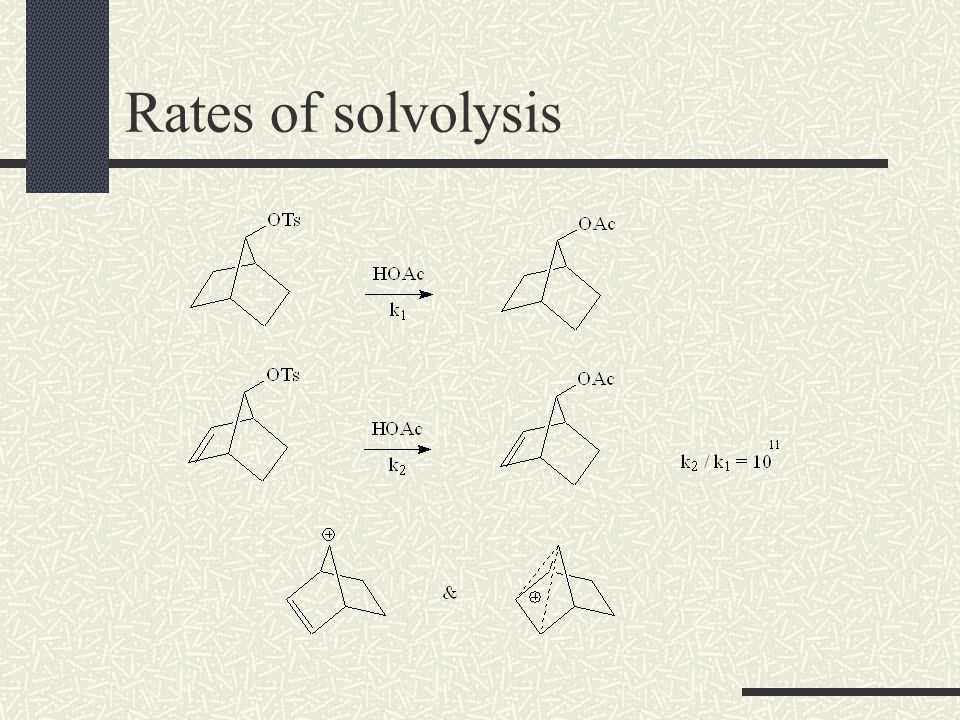 Rates of solvolysis