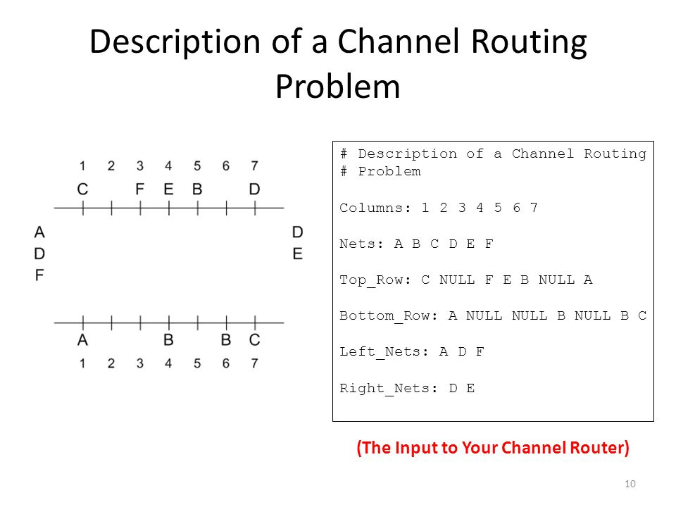 Description of a Channel Routing Problem 10 # Description of a Channel Routing # Problem Columns: 1 2 3 4 5 6 7 Nets: A B C D E F Top_Row: C NULL F E B NULL A Bottom_Row: A NULL NULL B NULL B C Left_Nets: A D F Right_Nets: D E (The Input to Your Channel Router)