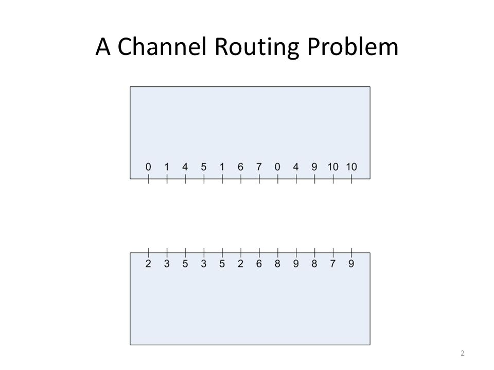 A Channel Routing Problem 2