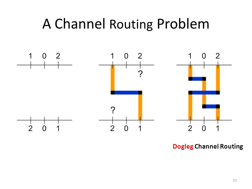 A Channel Routing Problem Dogleg Channel Routing 31