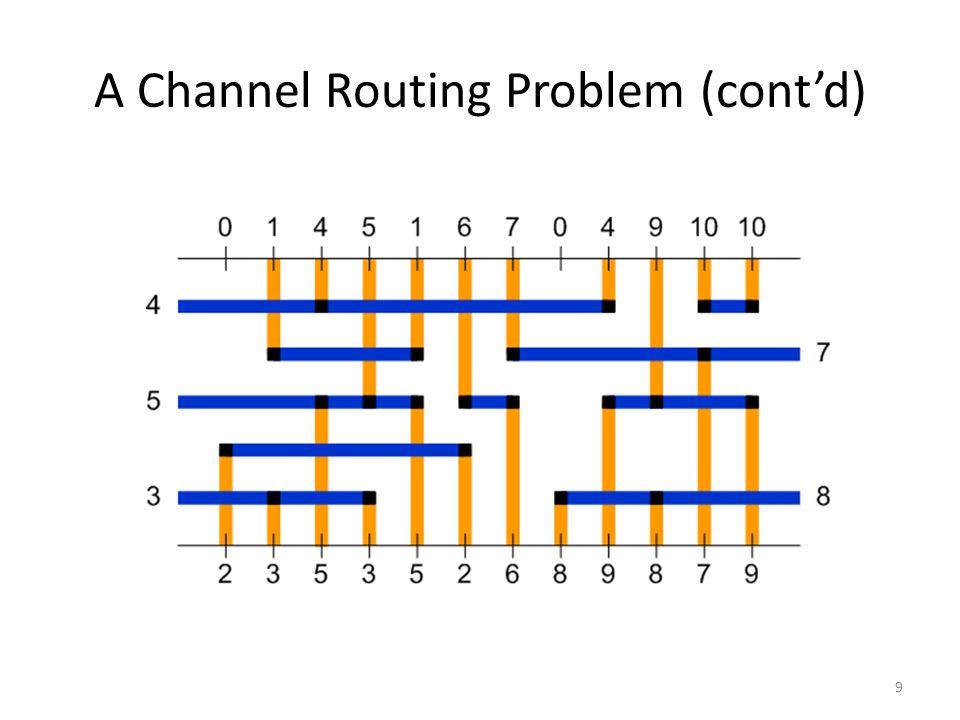 A Channel Routing Problem (cont'd) 9