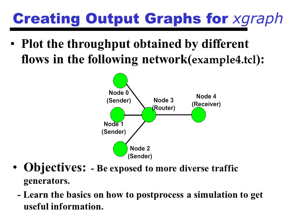 Creating Output Graphs for xgraph Objectives: - Be exposed to more diverse traffic generators.