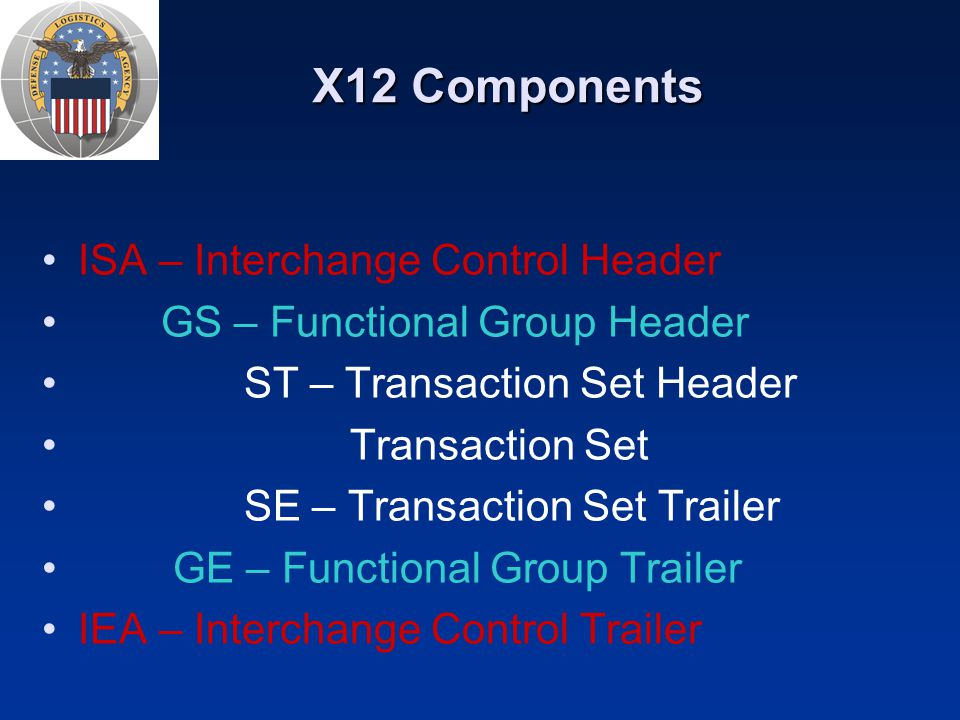 X12 Components ISA – Interchange Control Header GS – Functional Group Header ST – Transaction Set Header Transaction Set SE – Transaction Set Trailer