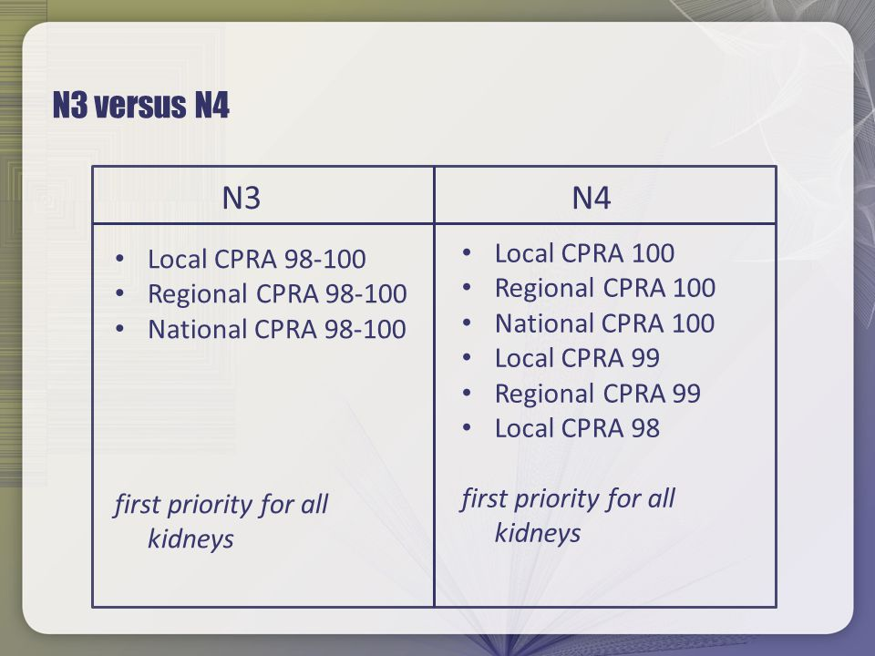 N3 versus N4 N3N4 Local CPRA 98-100 Regional CPRA 98-100 National CPRA 98-100 first priority for all kidneys Local CPRA 100 Regional CPRA 100 National CPRA 100 Local CPRA 99 Regional CPRA 99 Local CPRA 98 first priority for all kidneys