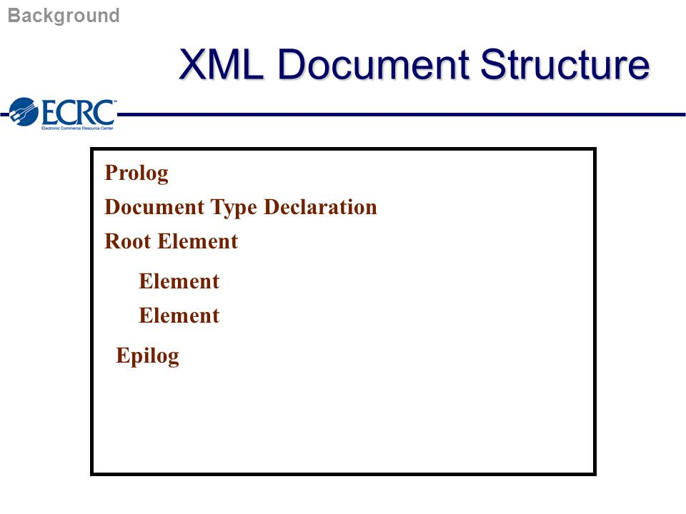 Prolog Document Type Declaration Root Element Element Epilog Background XML Document Structure