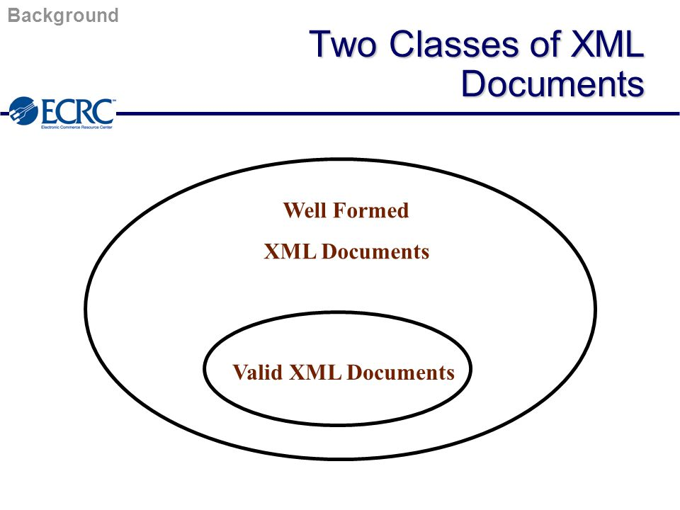 Two Classes of XML Documents Well Formed XML Documents Valid XML Documents Background