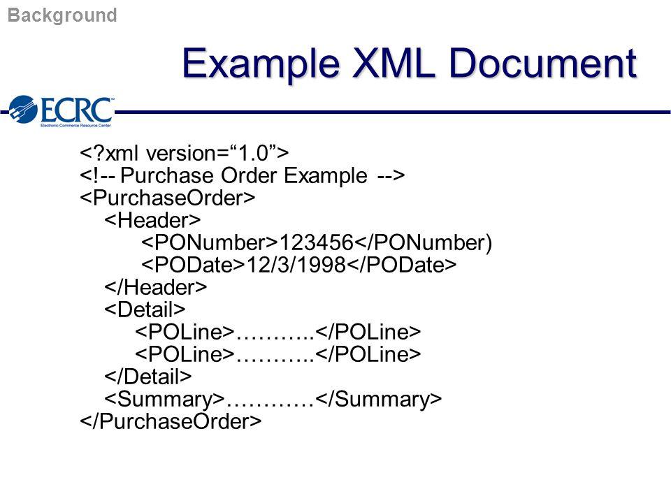 123456</PONumber) 12/3/1998 ……….. ………… Example XML Document Background