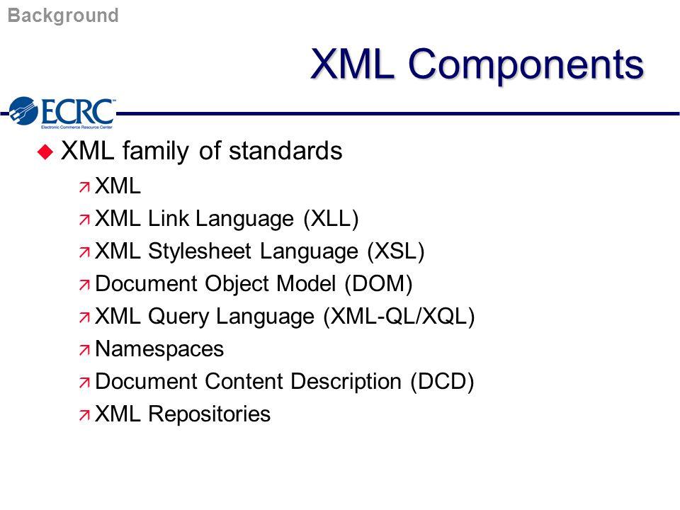 XML/EDI XML/EDI Example 5 N1*SH*ABC Systems*1*1234567*07*SH ABC Systems 1234567 SH