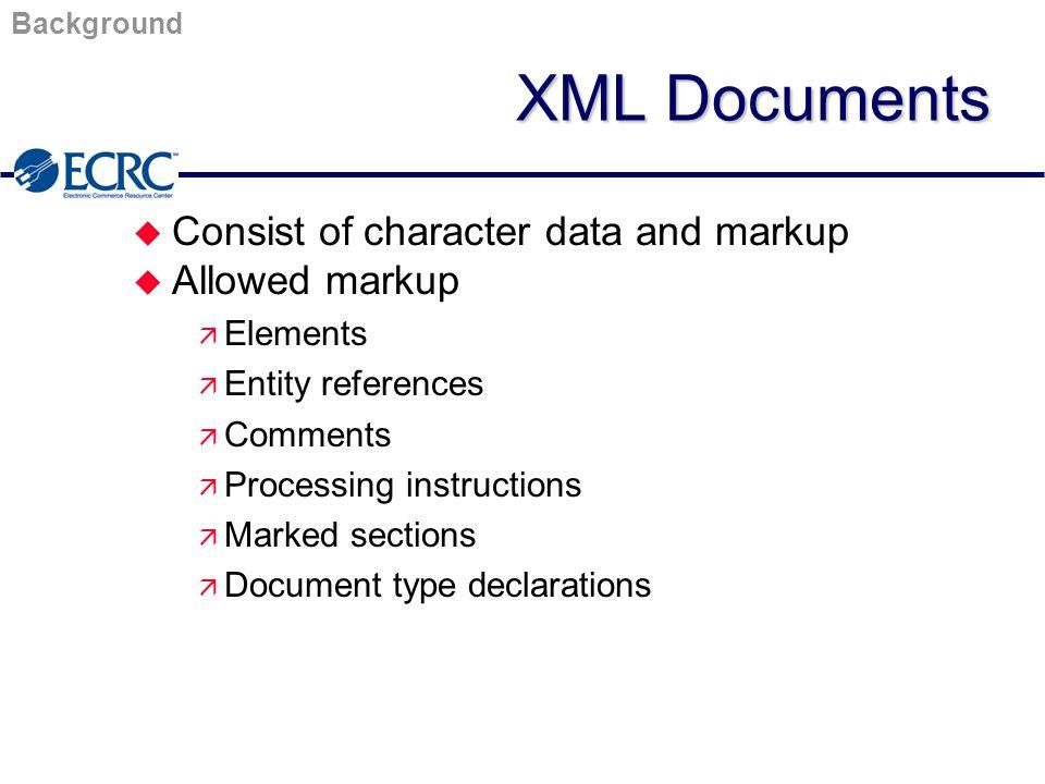 Prolog Document Type Declaration Root Element Element Epilog Background XML Document Structure