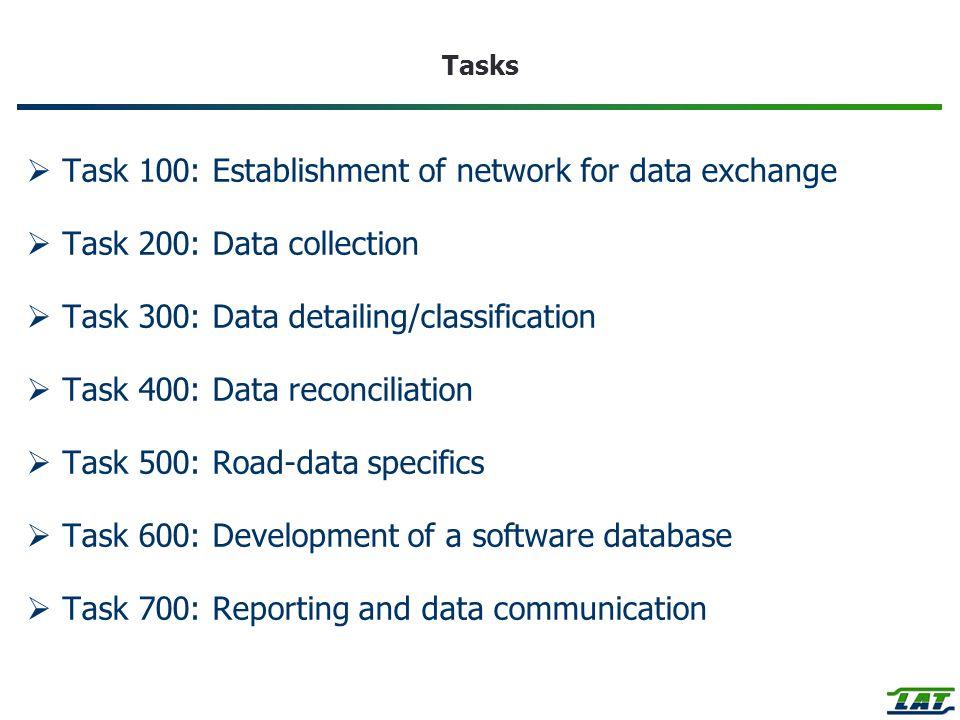 Tasks  Task 100: Establishment of network for data exchange  Task 200: Data collection  Task 300: Data detailing/classification  Task 400: Data reconciliation  Task 500: Road-data specifics  Task 600: Development of a software database  Task 700: Reporting and data communication