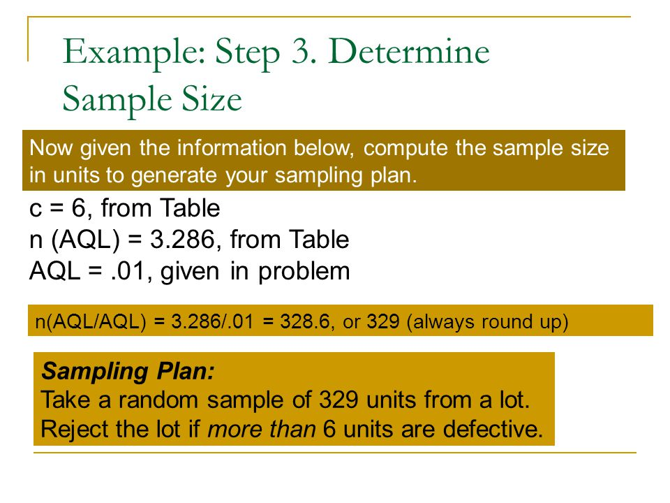Example: Step 3. Determine Sample Size c = 6, from Table n (AQL) = 3.286, from Table AQL =.01, given in problem Sampling Plan: Take a random sample of