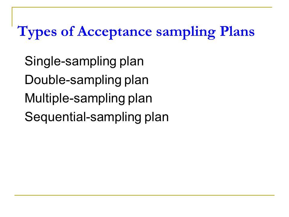 Types of Acceptance sampling Plans Single-sampling plan Double-sampling plan Multiple-sampling plan Sequential-sampling plan