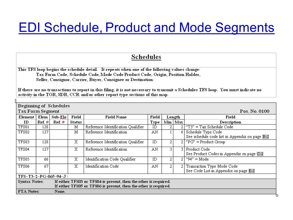 EDI Schedule, Product and Mode Segments