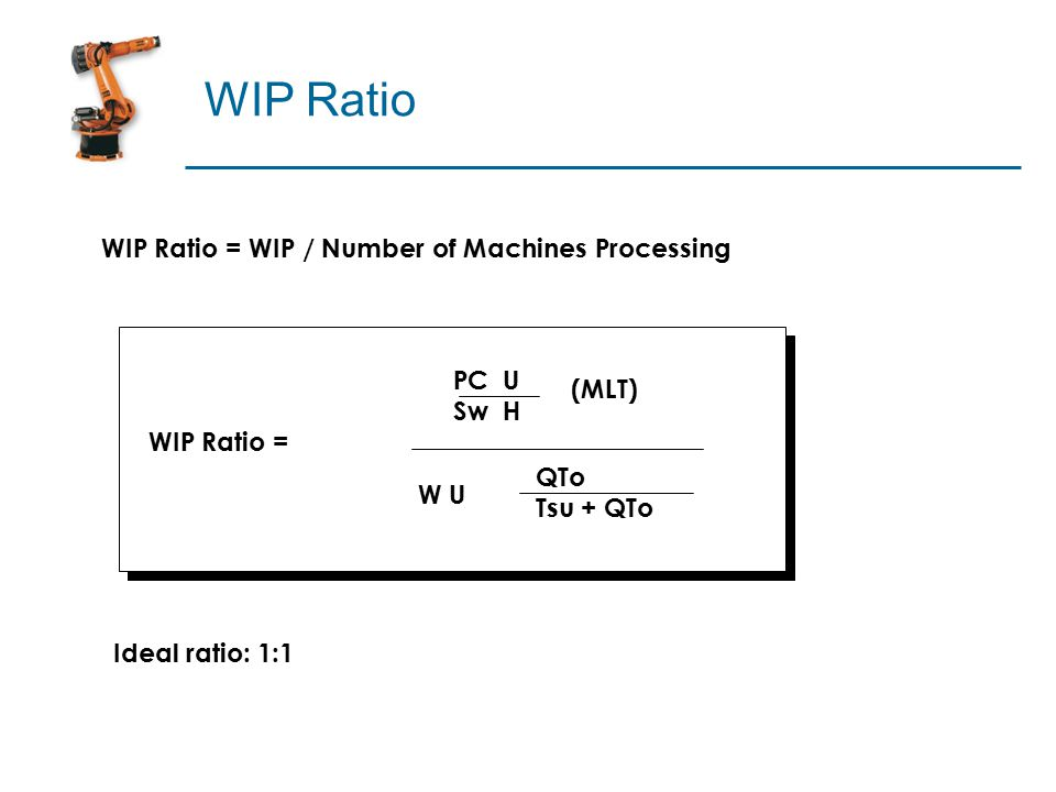 WIP Ratio WIP Ratio = WIP / Number of Machines Processing WIP Ratio = PC U Sw H (MLT) W U QTo Tsu + QTo Ideal ratio: 1:1