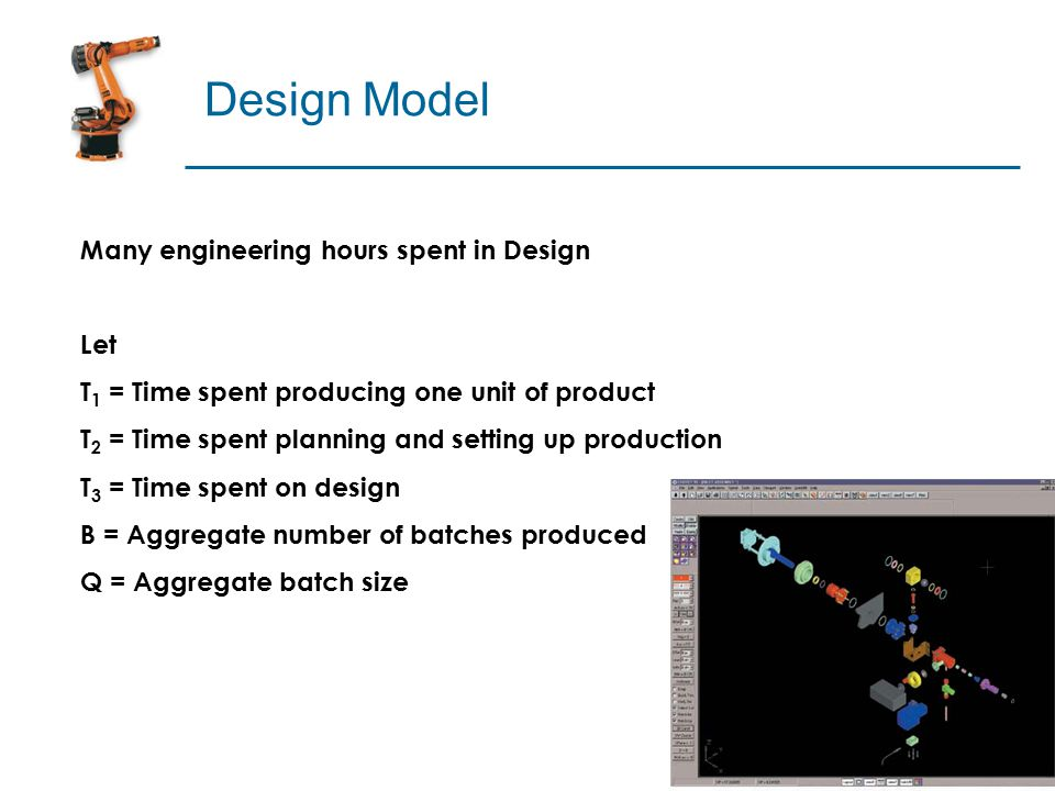 Design Model Many engineering hours spent in Design Let T 1 = Time spent producing one unit of product T 2 = Time spent planning and setting up production T 3 = Time spent on design B = Aggregate number of batches produced Q = Aggregate batch size