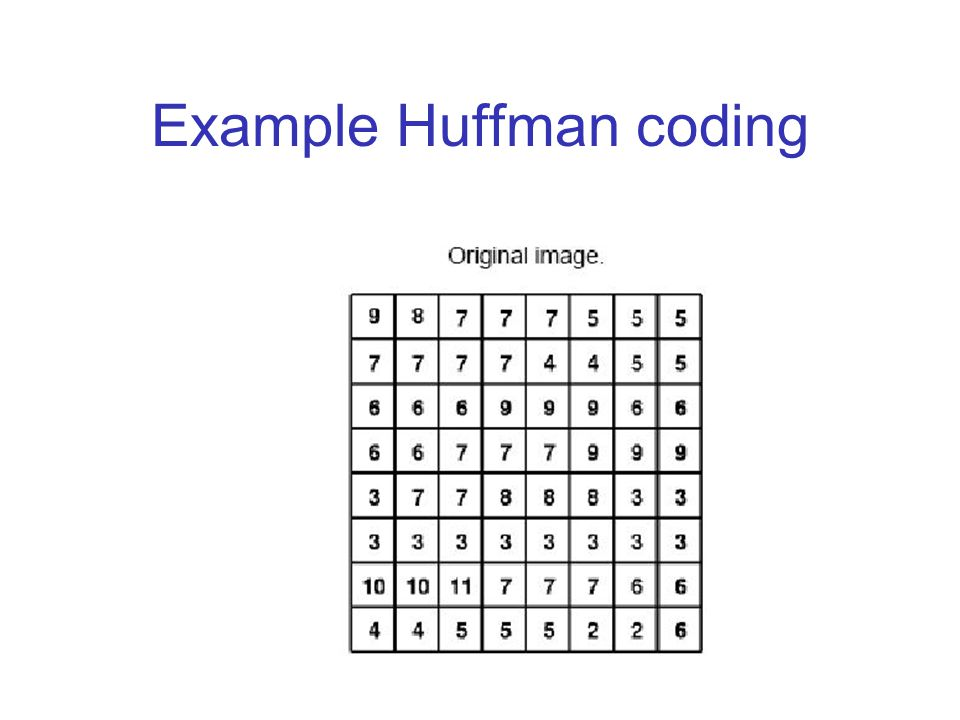 Example Huffman coding
