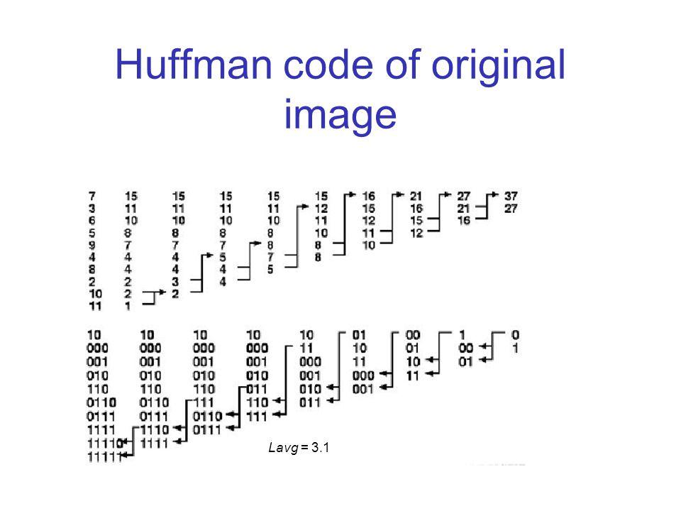 Huffman code of original image Lavg = 3.1 la