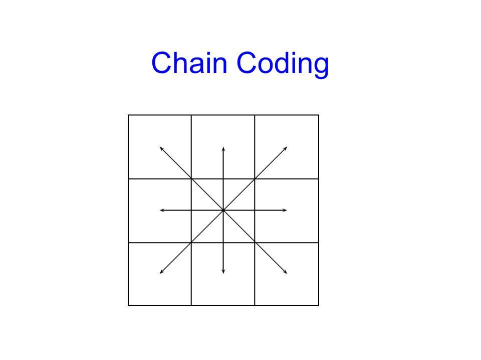 Chain Coding