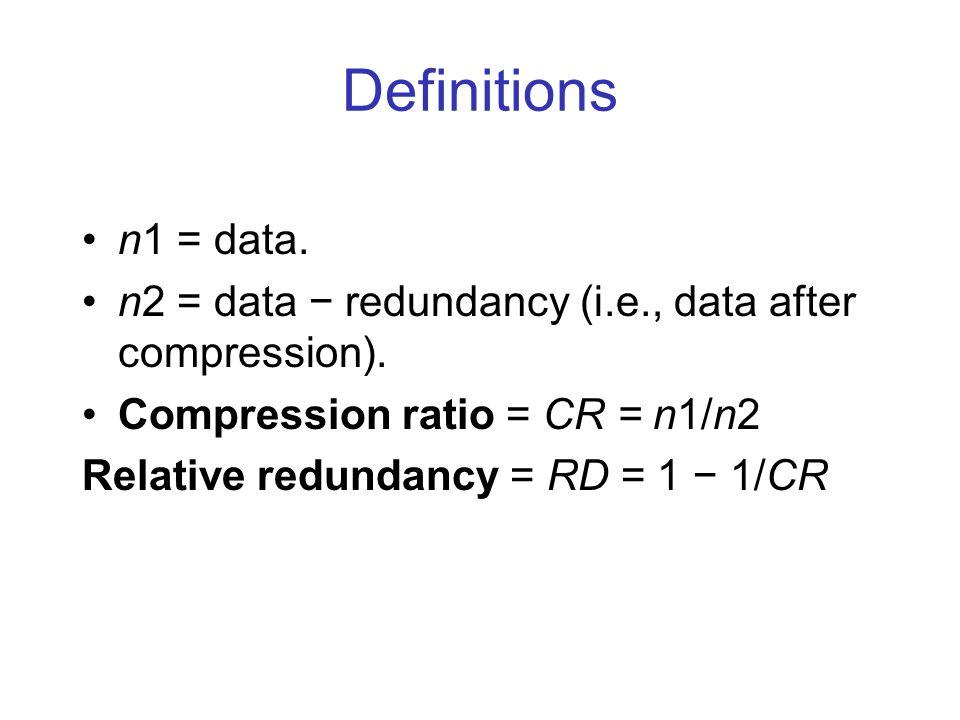 Different Types of Redundancy CR Coding Redundancy.