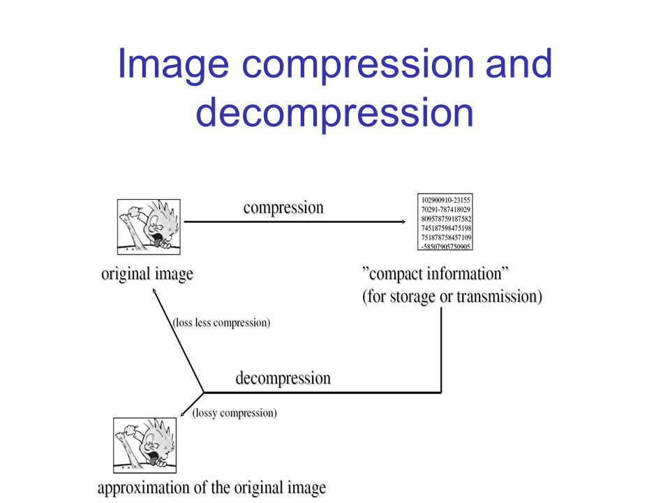 Image Compression Image compression can be: Reversible (loss less), with no loss of information.