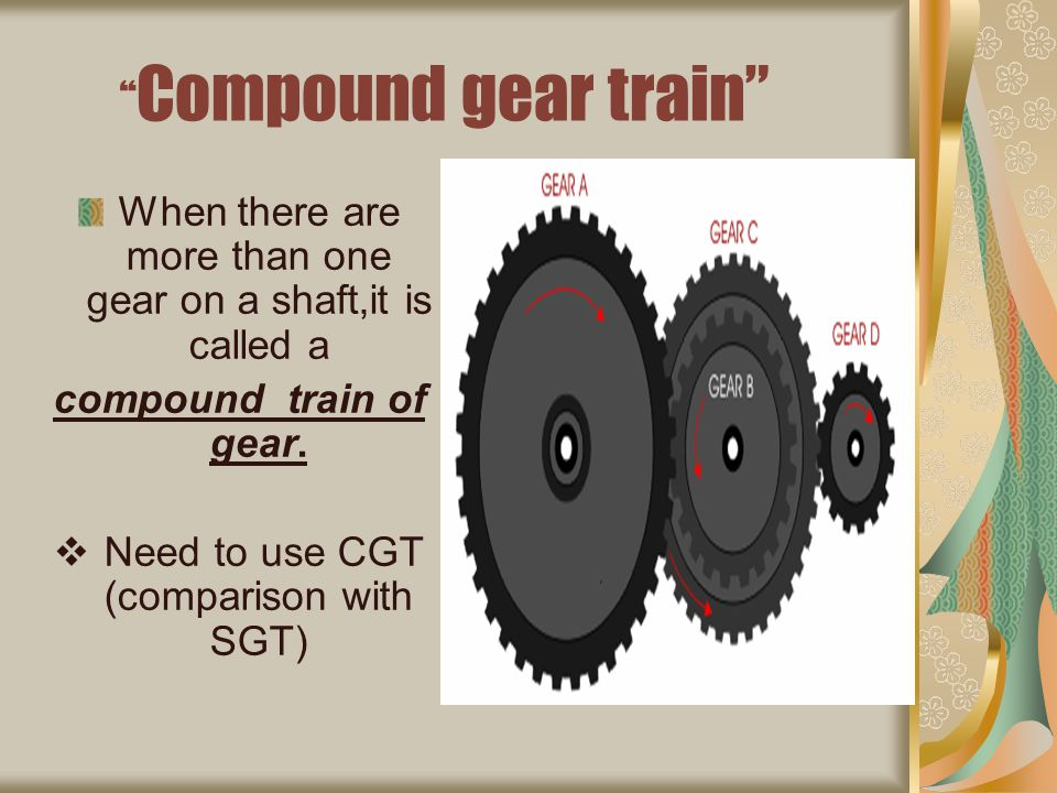Compound gear train When there are more than one gear on a shaft,it is called a compound train of gear.