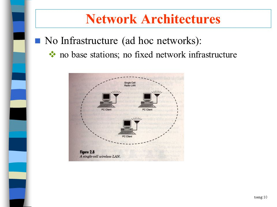 tseng:10 Network Architectures No Infrastructure (ad hoc networks):  no base stations; no fixed network infrastructure