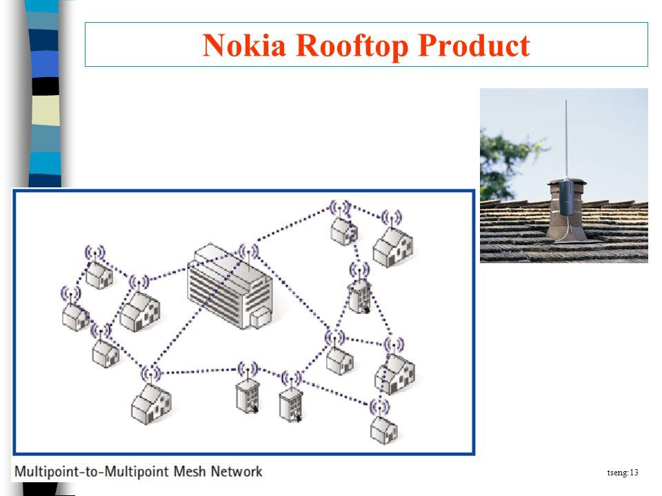 tseng:13 Nokia Rooftop Product