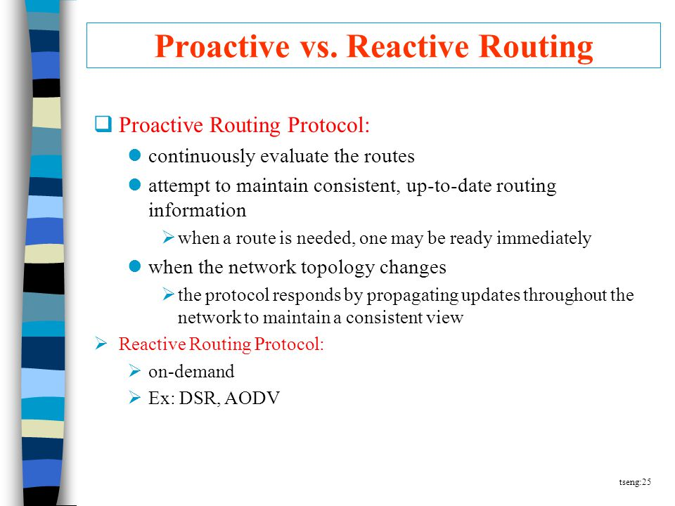 tseng:25 Proactive vs.