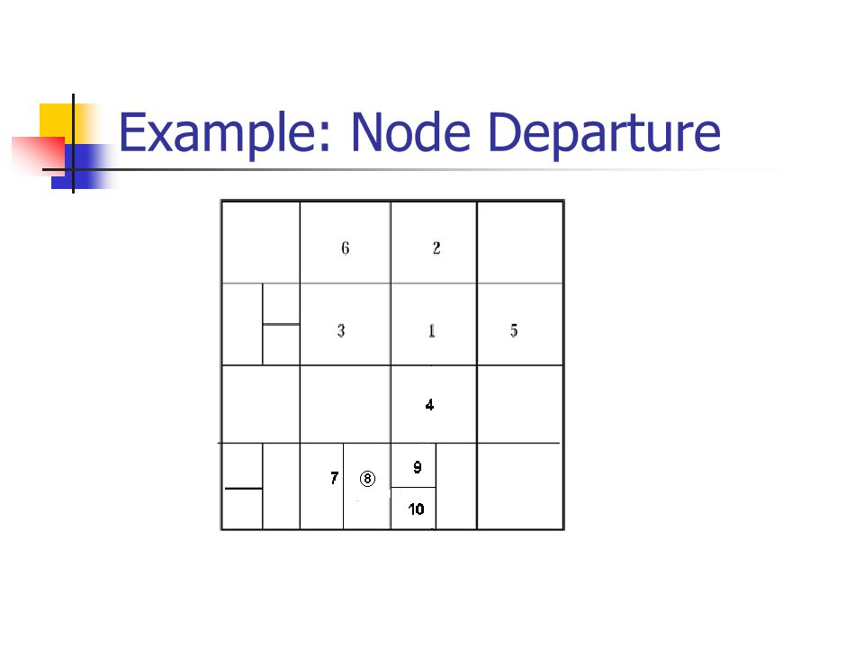 Example: Node Departure