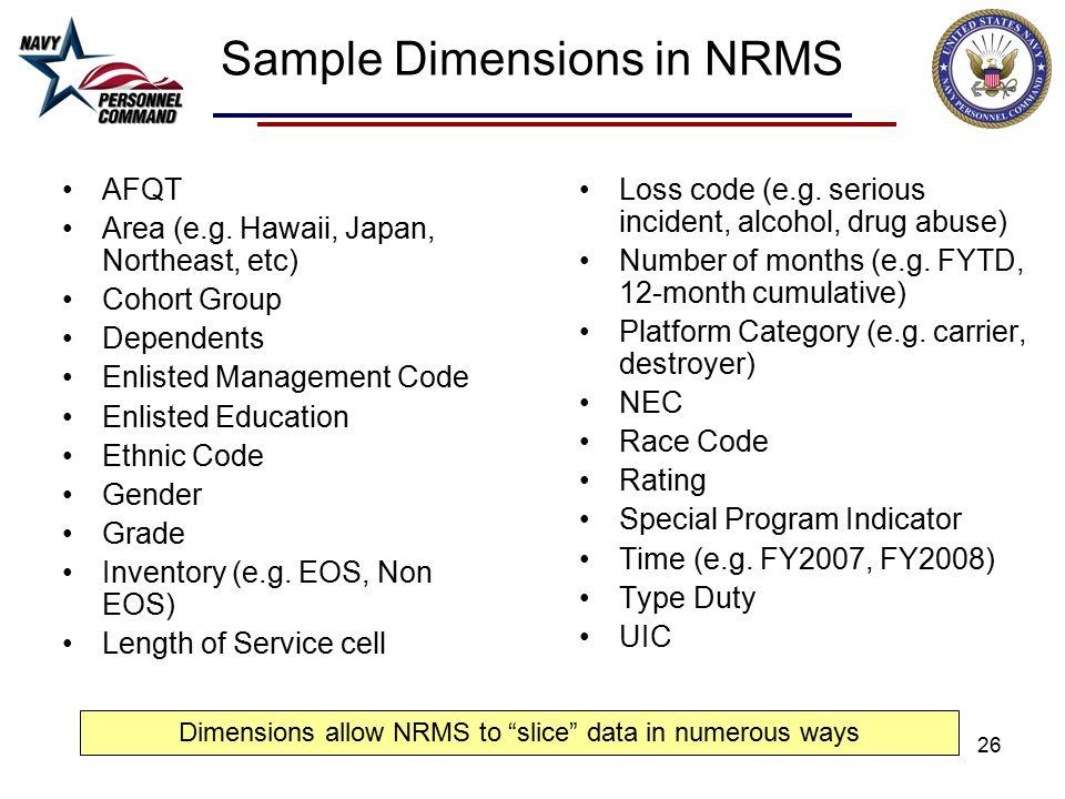 26 Sample Dimensions in NRMS AFQT Area (e.g.