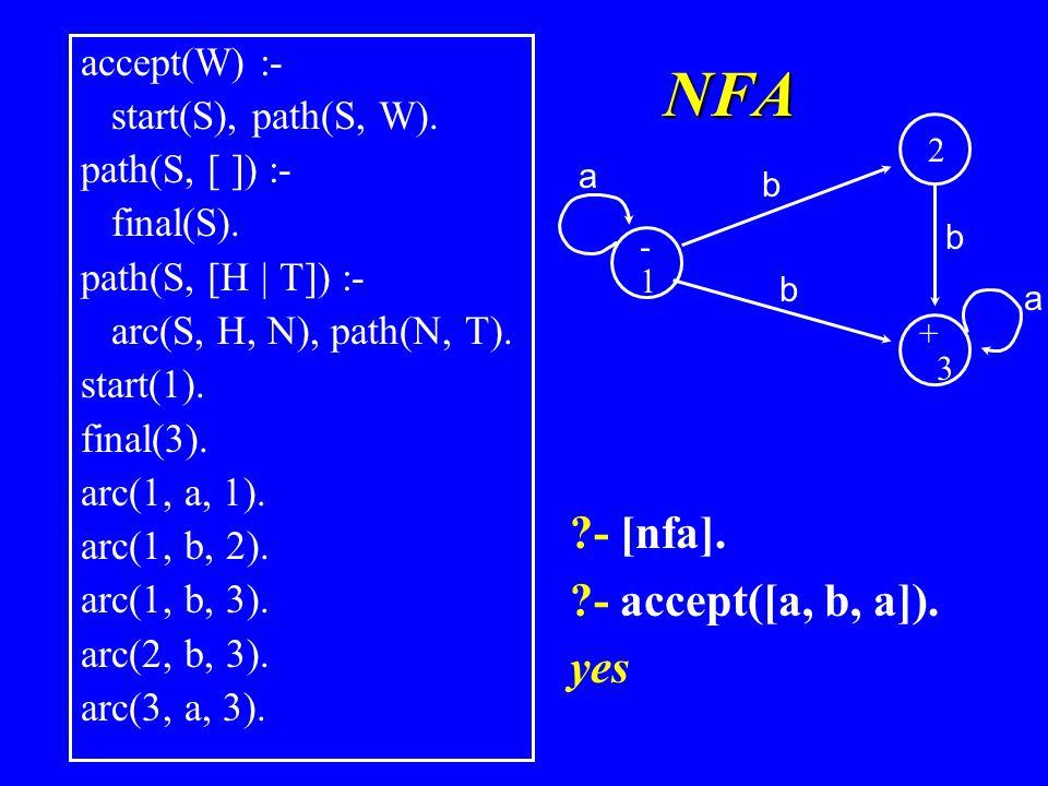 accept(W) :- start(S), path(S, W). path(S, [ ]) :- final(S).
