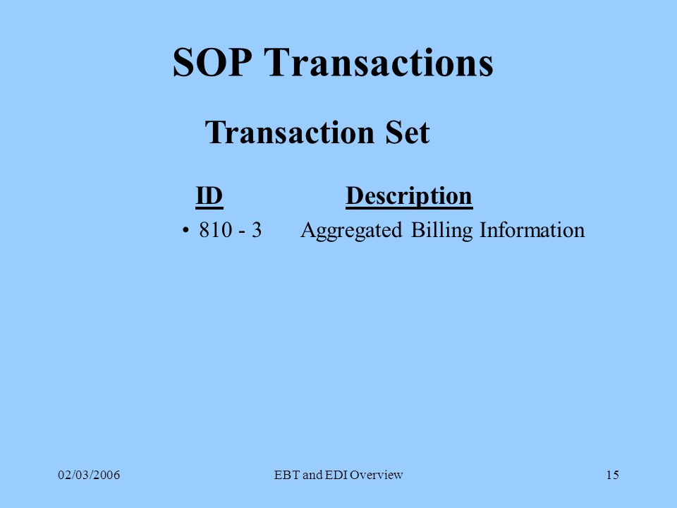 02/03/2006EBT and EDI Overview14 Settlement Transactions E-mailed, not EDI Daily & monthly aggregated load estimates will be e-mailed to the bulk power administrator & CEPs.