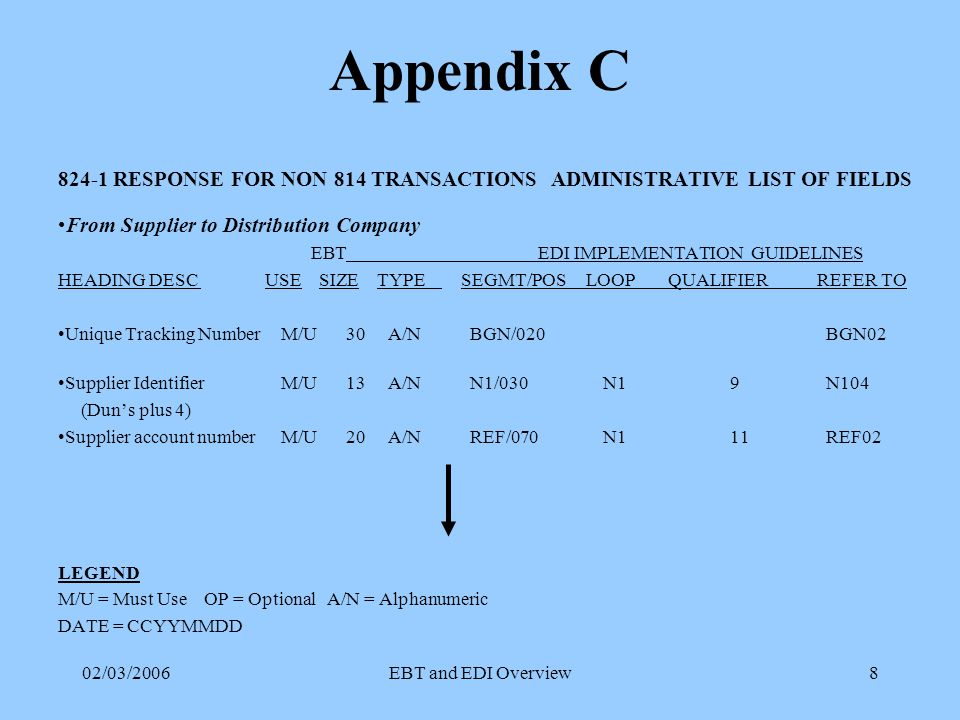 02/03/2006EBT and EDI Overview18 Maine EDI Transaction Sets 810 Monthly Billing and Usage 810-1 Separate Billing –CEP and T&D do their own billing 810-2 Consolidated Billing –T&D does billing for CEP and T&D 810-3 Standard Offer Provider Billing –T&D does billing for SOP and T&D