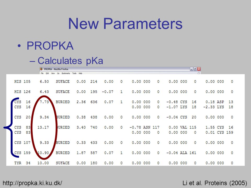 New Parameters PROPKA –Calculates pKa Li et al. Proteins (2005)http://propka.ki.ku.dk/